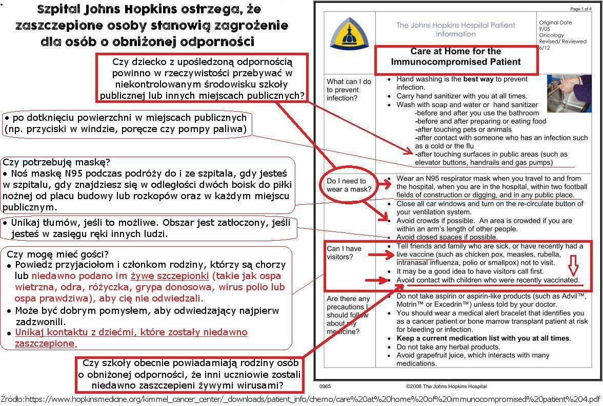 Szpital Johns Hopkins ostrzega, że zaszczepione osoby stanowią zagrożenie dla osób o obniżonej odporności