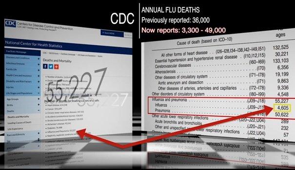 CDC - 55200 zgonów z powodu grypy i zapalenia płuc