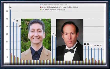 Neil Miller i dr Gary Goldman