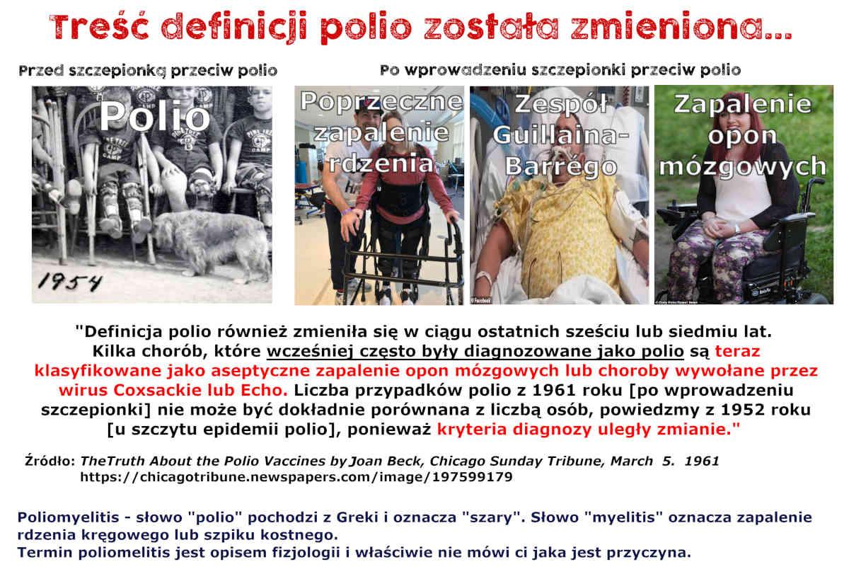 POLIO - treść definicji została zmieniona