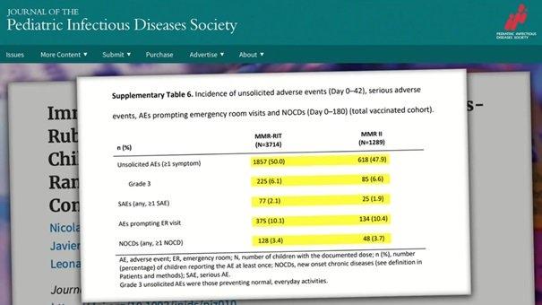 Porównanie bezpieczeństwa szczepionek MMR - NOPy