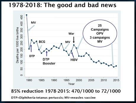 jak działają szczepionki - nie wiemy tego - DTP i OPV