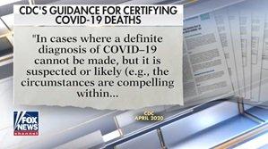 Wytyczne do klasyfikowania zgonów COVID-19