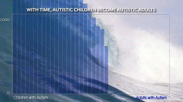 Z czasem autystyczne dzieci, stały się autystycznymi dorosłymi.