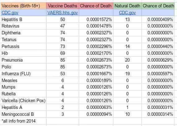 Zestawienie chorób z ilościami przypadków śmiertelnych