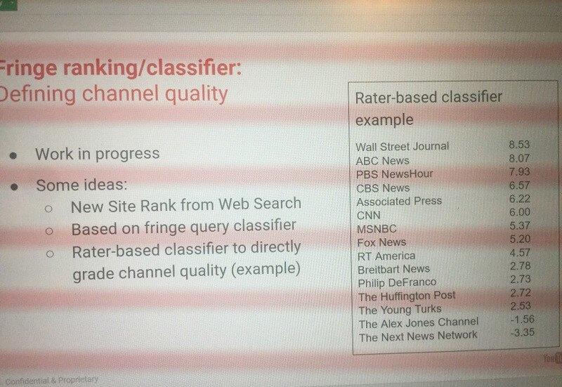 Graniczny ranking_klasyfikator - Definiowanie jakości kanału