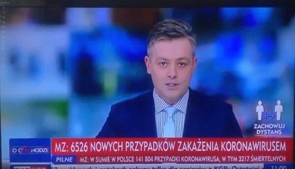 TVP Info o pompowaniu kowidowych statystyk w Polsce