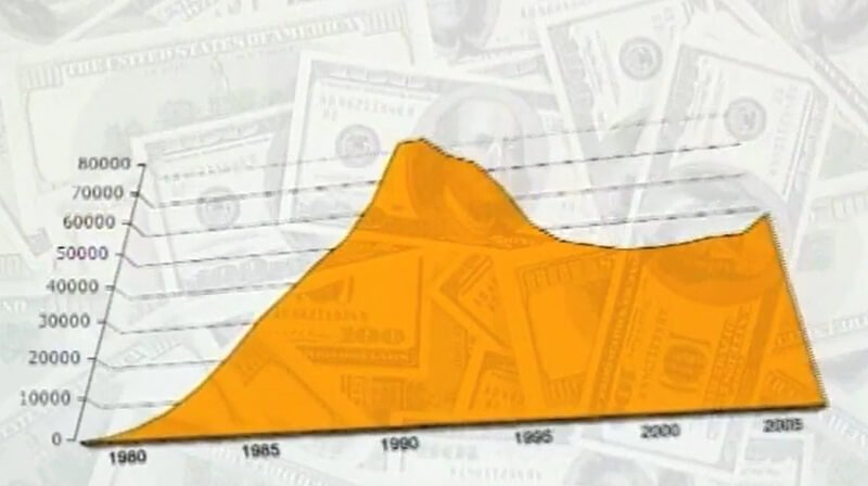 Liczba zgłoszonych przypadków AIDS