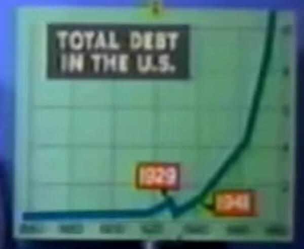 Technokracja - Całkowity dług USA