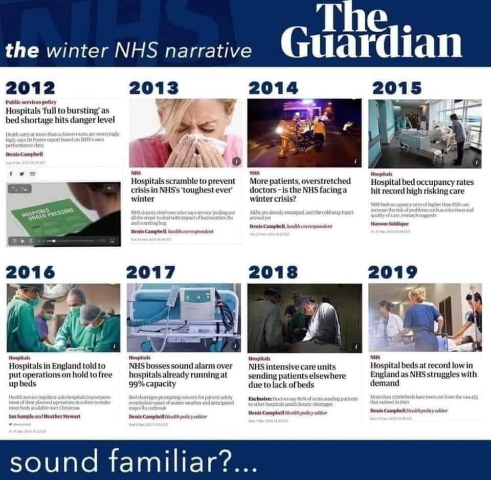 Zimowa narracja brytyjskiej służby zdrowia 2012 - 2019