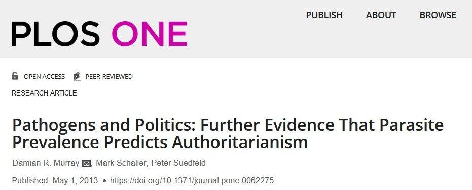 Patogeny i polityka: dalsze dowody, że występowanie pasożytów zapowiada autorytaryzm